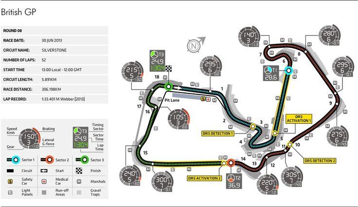 2013 British Grand Prix - Circuit Map | Federation Internationale de l'Automobile