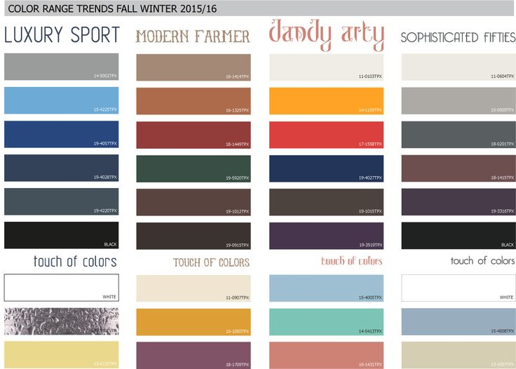Colors Range Menswear Trend Fall Winter 2015/16