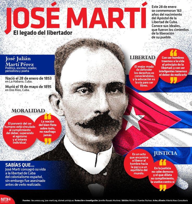 """Hoy se conmemoran 163 años del nacimiento de #JoséMartí """"El Apóstol de la libertad de Cuba"""". #Infographic"""