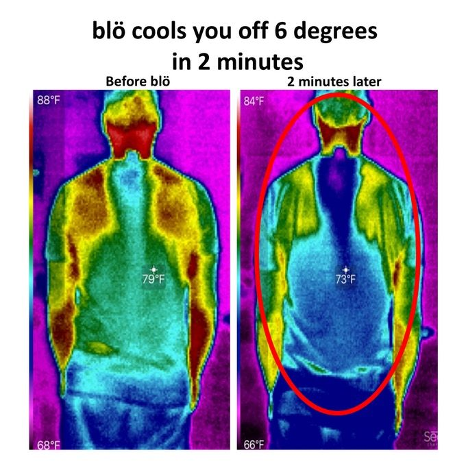 Blo The World S First Wearable Cooling Device And Diffuser By Blo Technology Kickstarter Cool Stuff First