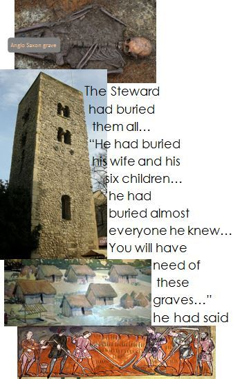 Excerpt from Doomsday Book by Connie Willis. Images: Grave from http://www.medievalists.net/2015/07/the-afterlife-of-the-dead-reform-in-attitude-towards-medieval-burials-corpses-and-bones/ Tower from Wikimedia  https://commons.wikimedia.org/wiki/File: Oxford,_st._michael_at_the_north_gate_torre.JPG Anglo-Saxon village from www.thisisstockton.co.uk/history/  the-name-stockton-etymology.asp Harvesting from www.nationalarchives.gov.uk/domesday/world-of-domesday/towns.htm