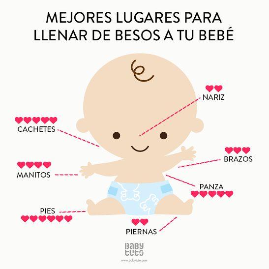 ¡Besarlos y a veces también provoca morderlos! o ¿no?  ¿Cuál es tu lugar favorita para llenar de besitos a tu bebé? <3 https://www.babytuto.com