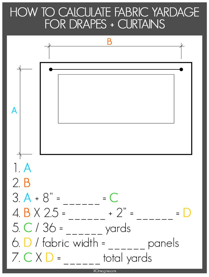 How to Calculate Yardage diagram