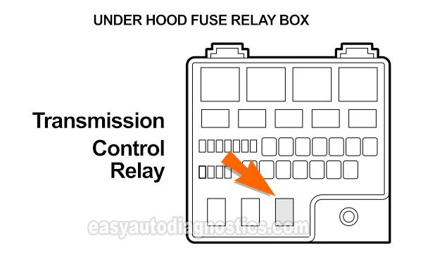 Location Of The Transmission Control Relay In The Under Hood Fuse And Relay Box 2001 2002 2003 2004 2 7l V6 Chrysler Chrysler Sebring Transmission Chrysler