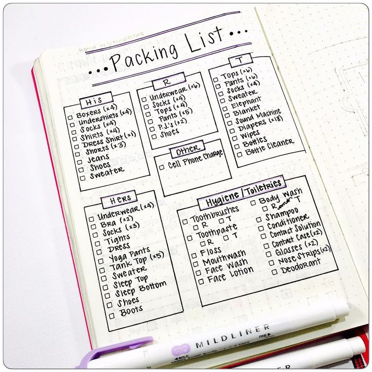 packing list block layout Bullet journal vacation