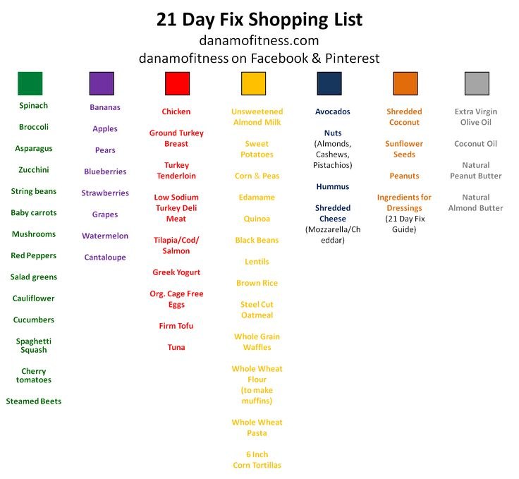 21 Day Fix Grocery Shopping List