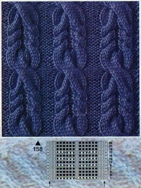 KNIT #158 CABLE STITCH PATTERN WITH DIAGRAM SIZE=19stsX23rows Repeat (Russian) | ~~ https://www.pinterest.com/bonniebuchanan ~~