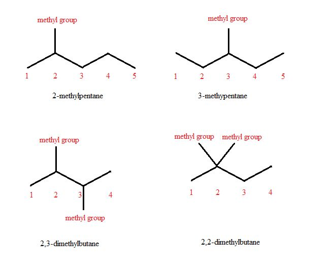 Top 25+ best Naming Organic Compounds ideas on Pinterest   What ...