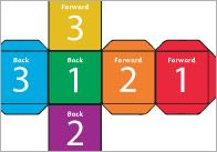 A set of 3 blank dice templates: includes a colour, black and white and greyscale versions.