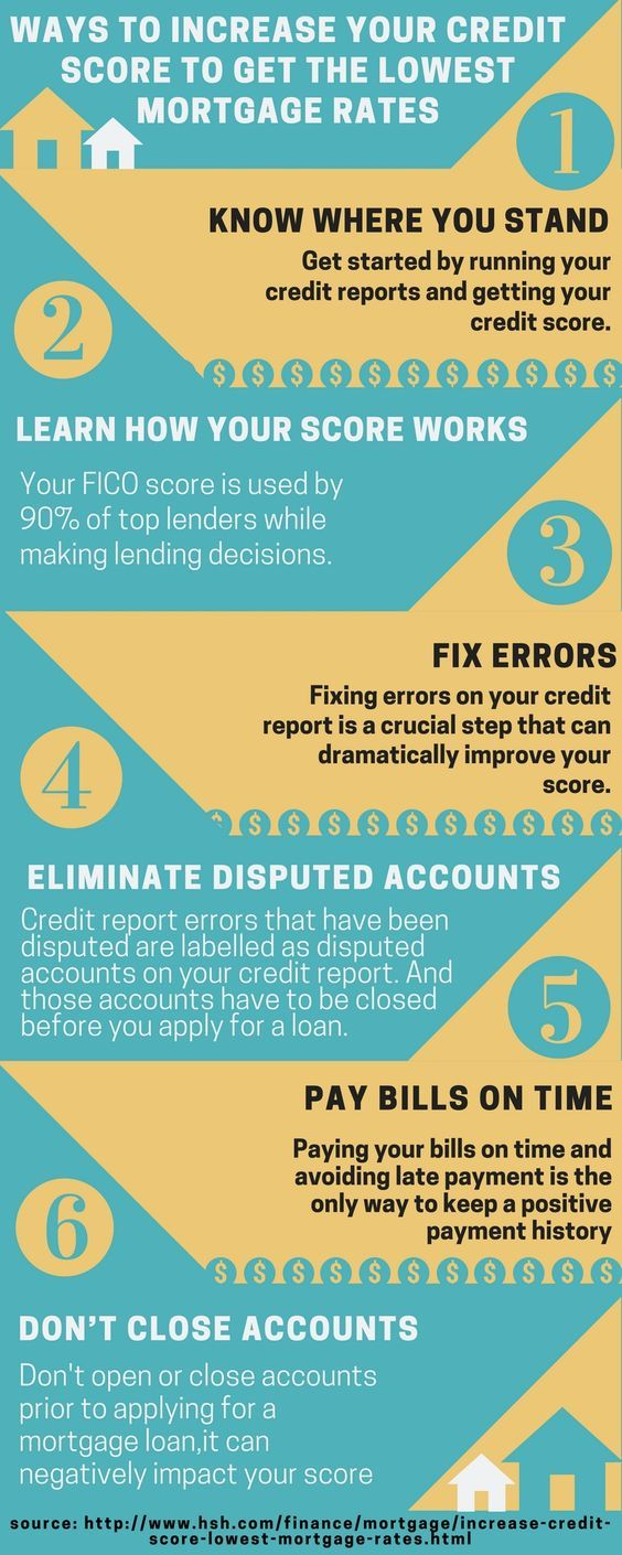 Ways to increase your #creditscore to get #lowestmortgagerates #mortgageloan
