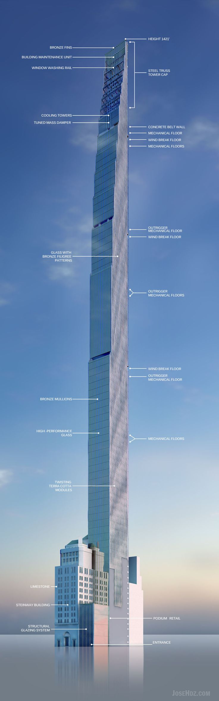 NEW YORK | 111 W 57th St | 1,438 FT | 82 FLOORS. - Page 74 - SkyscraperPage Forum