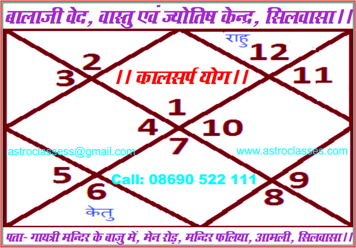 All Type Astrology | All Type Vastu Visiting | All Type Vedic Karmakanda | and also Suggest Gems Stons | Home Vastu | Official Vastu | Land Vastu | Construction Vastu | Janma Kundli | your Horoscope | Janma Patrika | Astrology | Vedic Astrology | Graha Shanti | Kalsarpa Dosha Shanti | Grahan Dosha Shanti | Vastu Shanti | Pooja-Path | Vedic Pandit's | Vedic Vidhiyan | Astro Classes (With Software) | Vastu Classes & Veda Classes | astroclasses.com ||