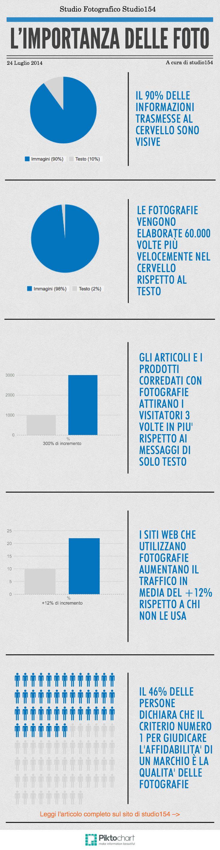 http://studio154.it/far-crescere-le-vendite/ Il potere delle fotografie   @Piktochart Infographic