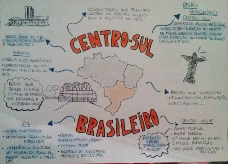 Não vá fazer sua prova de geografia com dúvidas! Conheça tudo sobre o Centro-Sul Brasileiro com este mapa mental que vai garantir sua nota 10 :3