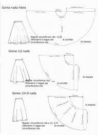 Resultado de imagen para faldas con vuelo patrones