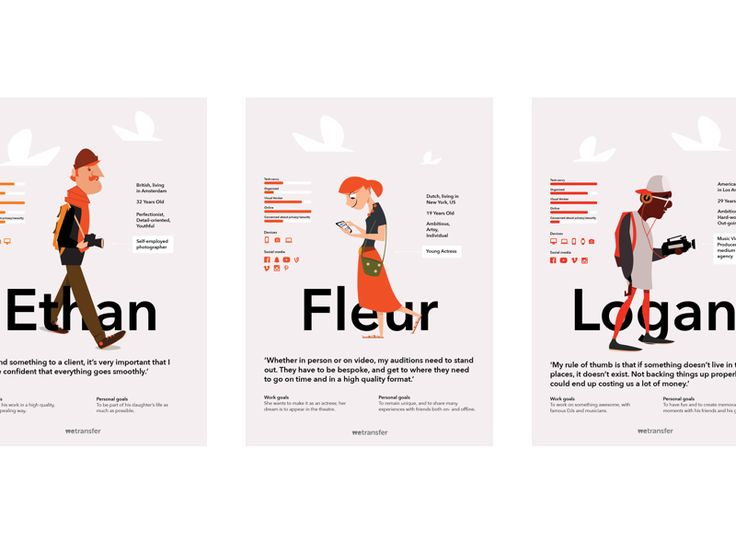 Persona posters for WeTransfer. Use of illustration and typography. Quite a minimal amount of information, just pulling out the core themes.