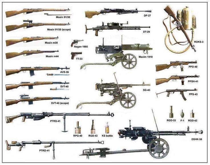 Soviet Union Ww2 Weapons