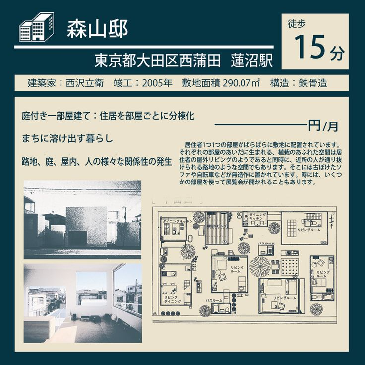 10+1 web site|デザイナーズ集合住宅の過去・現在・未来 展 ...