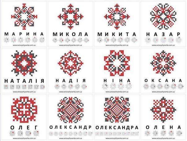 АвтоВишиванка предлагает серию иллюстраций, закодированных в вышиванку имен. Каждая буква, это вышитый символ, каждый символ, это мощный оберег. Абетку и ее…