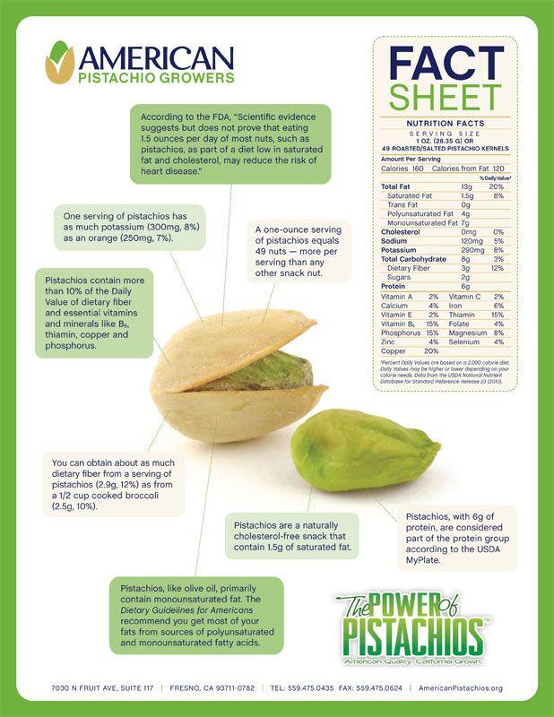 Pistachio Nutrition Information | INFO Sheet Design