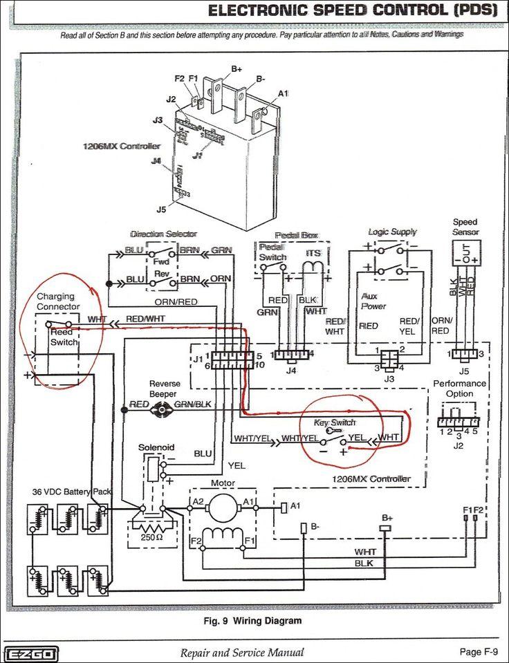 36 Volt Ez Go Golf Cart Wiring Diagram, 36 Volt Ez Go Golf Cart Wiring Diagram
