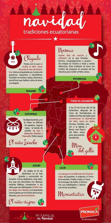 """Navidad - Tradiciones ecuatorianas / El #Ecuador posee orgullosamente una gran diversidad cultural y existen varias regiones del país donde la #Navidad se festeja de maneras originales y llenas de fiesta. ¿Has oído hablar de """"El niño viajero"""" o """"Las Marcantactas""""? La música, los bailes y las coplas son solo una pequeña muestra de todas las costumbres típicas que tenemos …"""