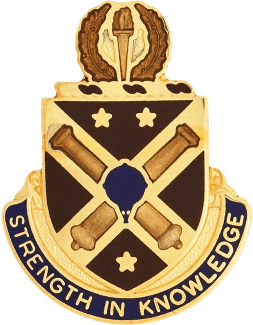 WARRANT OFFICER CAREER COLLEGE