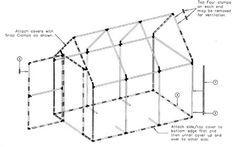 1000  ideas about pvc greenhouse on pinterest