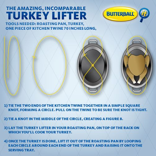 The trickiest moment at many Thanksgivings is a seemingly simple one: lifting your turkey from its roasting pan to the serving tray. A simple turkey lifter, made from a few lengths of kitchen twine, can take that weight off your shoulders. And remember: No matter how amazing and incomparable the turkey lifter is, always be cautious when you handle hot food.