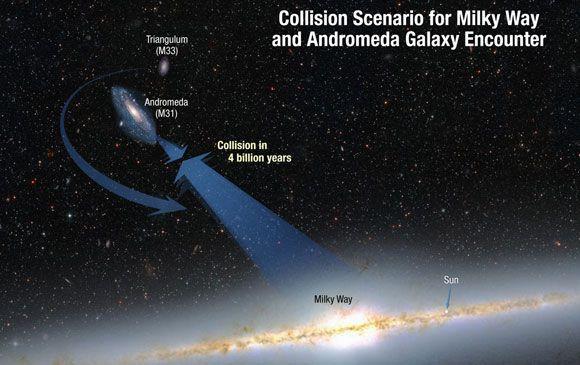 La Via Lattea e la galassia di Andromeda sono in rotta di collisione