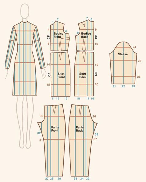 To grade a pattern so it will fit different sizes, refer to the drawings and instructions and the two charts that follow.