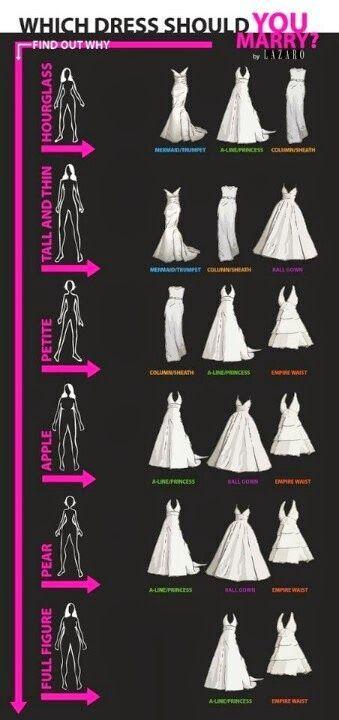 Dress Shape