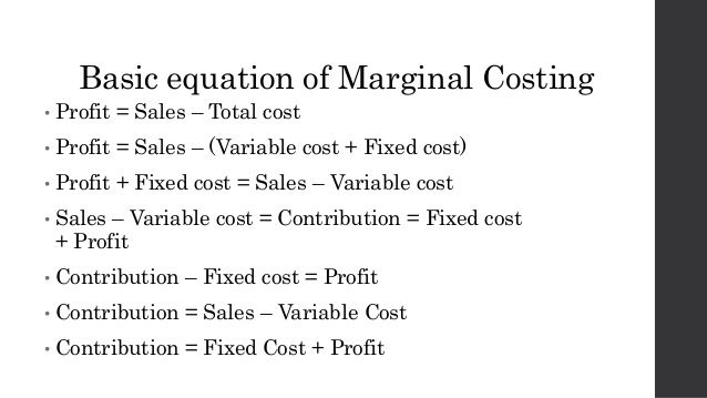 fixed cost equation - 638×359