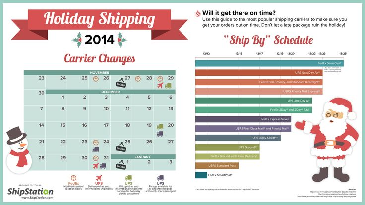 Your 2014 Guide to Holiday Shipping Carrier Closures & Ship By Dates