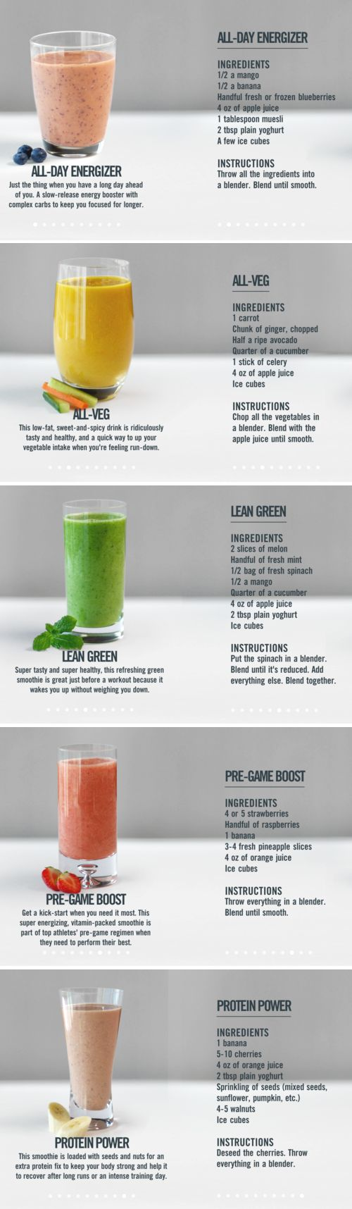 Delicious Healthy Fruit Shakes...