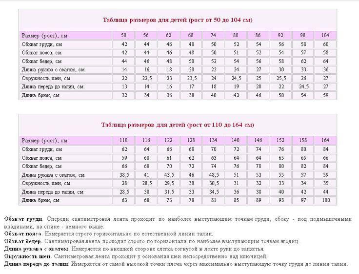 Таблицы размеров для вязания   Домохозяйка