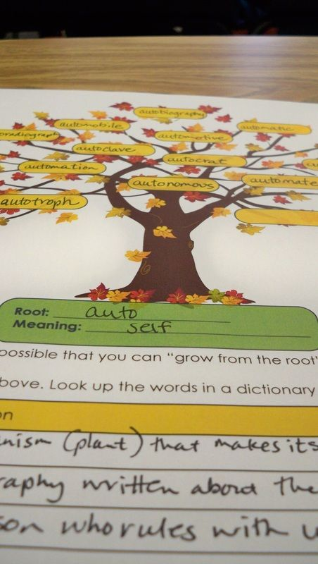 reading writing and speaking strategies for elementary