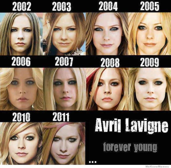Avril Lavigne Forever Young? In 2002 she was 17. Of course she looks good. She is only 28 now!