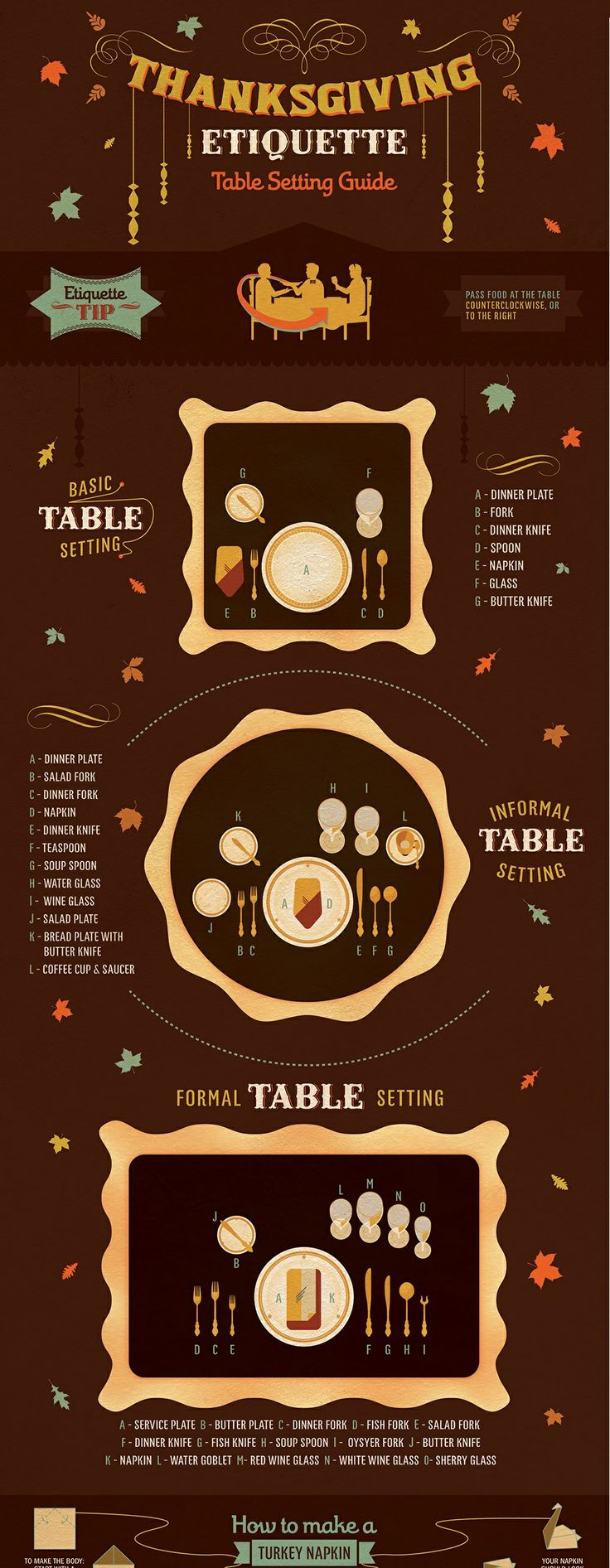 Thanksgiving Table Setting Guide.. #Thanksgiving #Infographics #Guide