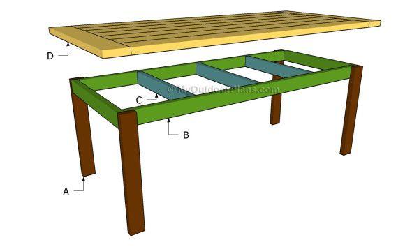Free Farmhouse Table Plans: 1000+ Ideas About Outdoor Farm Table On Pinterest