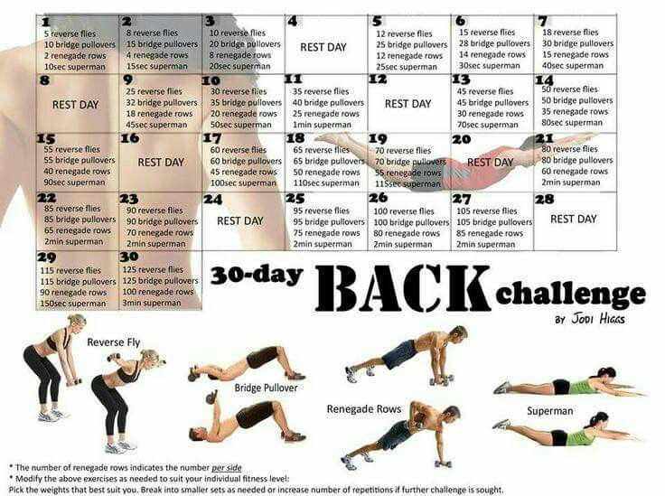 Back challenge*