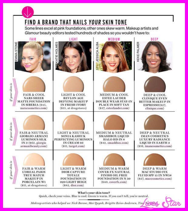 17 best ideas about warm skin tones on pinterest color