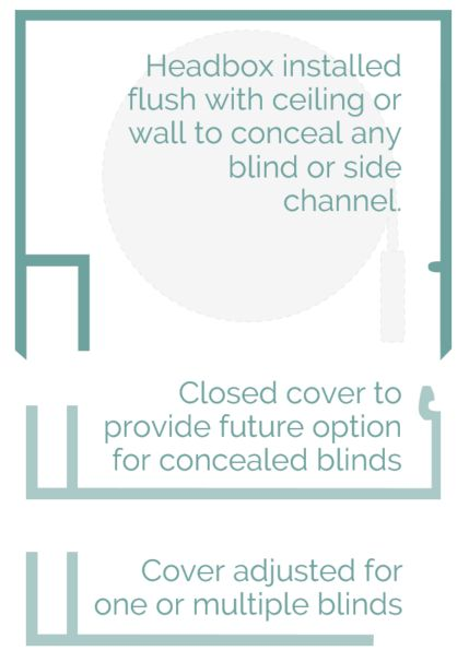 Blindspace - Concealing blinds for windows and skylights  Headbox installed flush with ceiling or wall to conceal any blind or side channel. Closed cover to provide future option for concealed blinds. Cover adjusted for one or multiple blinds.