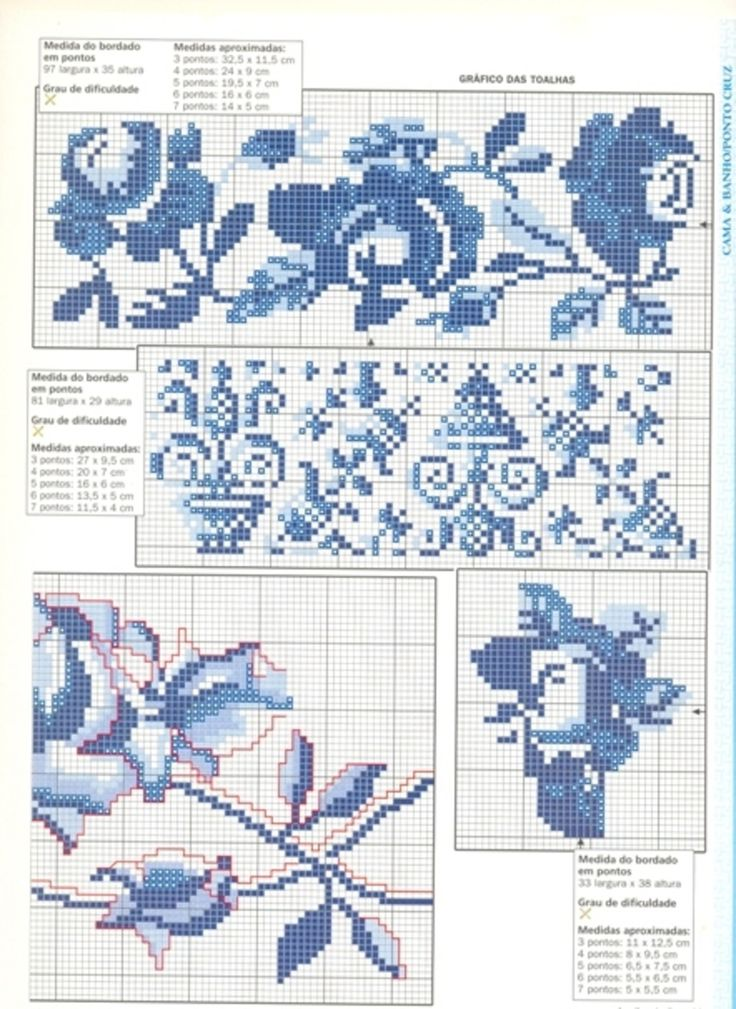Gzhel Pattern | tags: barradinhos , bordar a ponto cruz , gzhel , ponto cruz