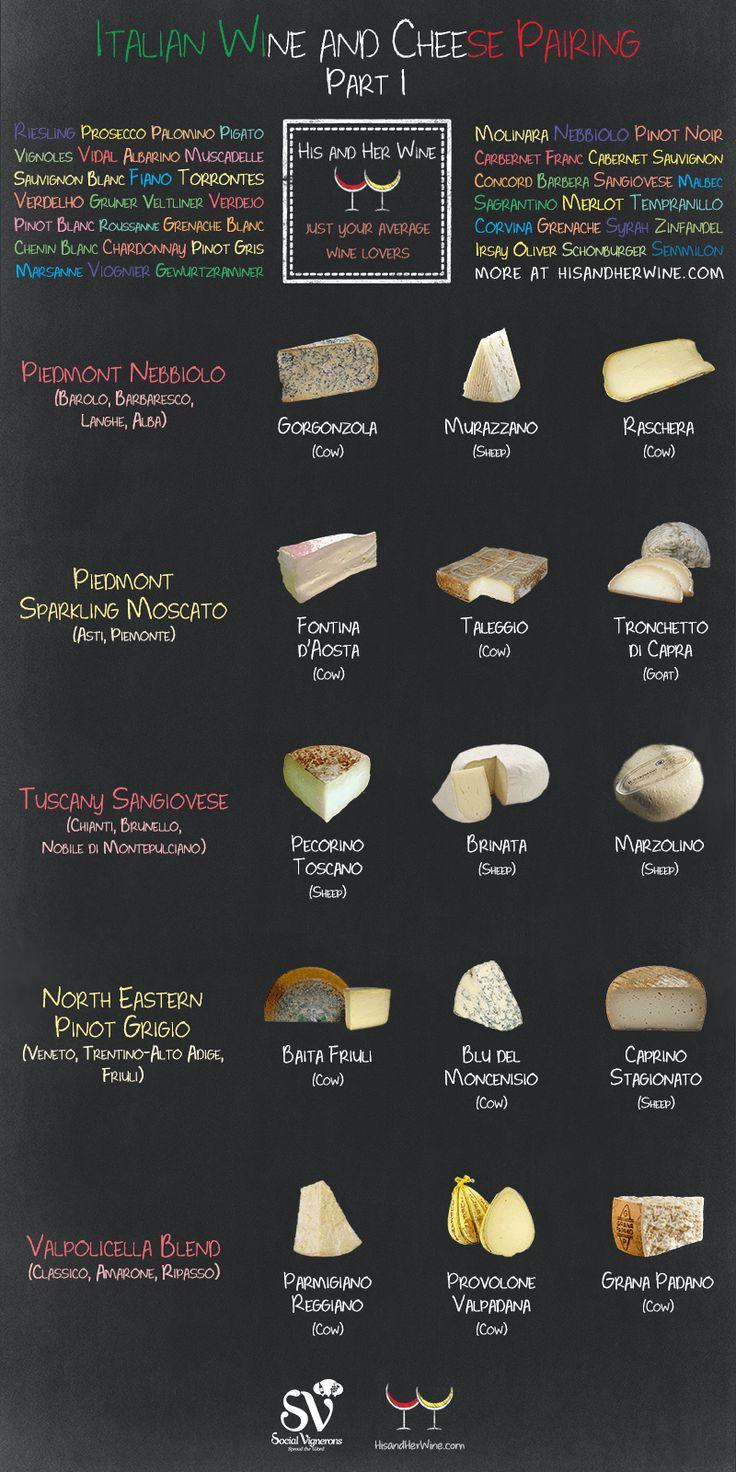 Italian Wine and Cheese Pairing