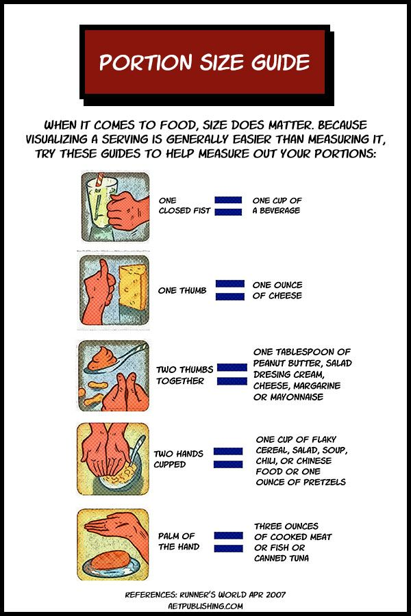#portionsizeguide for a flat belly - Because visualizing a serving is generally easier than measuring it, try these guides to help measure out your portions https://www.pinterest.com/pin/377880224962946698/