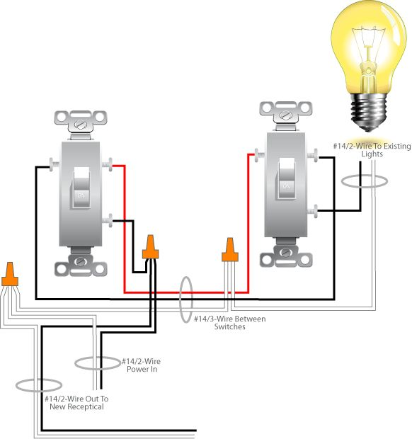 Adding A Hot Receptacle To A 3 Way Switch Circuit Three