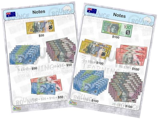 Learn to recognise and count Australia banknotes & coins - counting banknotes & coins 2 - $100 & $50 banknotes
