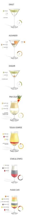 cocktail recipes invitations-and-design-stuff