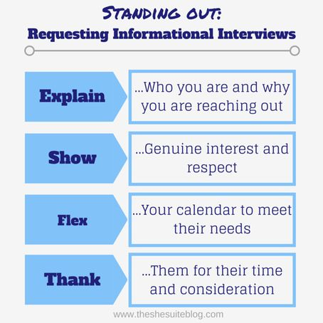 how to send email for informational interview